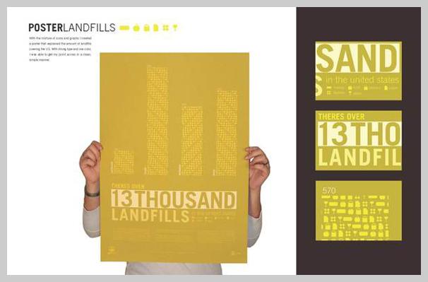 Environmental Awareness Posters - OneWorld: Landfills