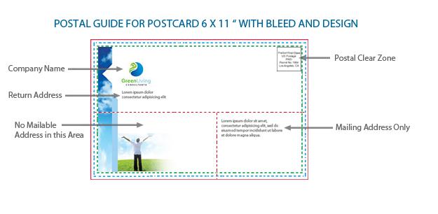 postcard diagram