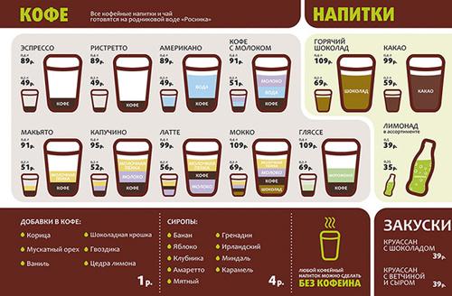 coffee-menu-designs-01