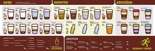 coffee-menu-designs-01b