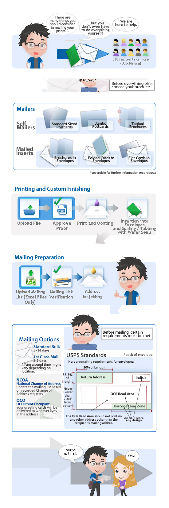 printing and mailing infographicv2