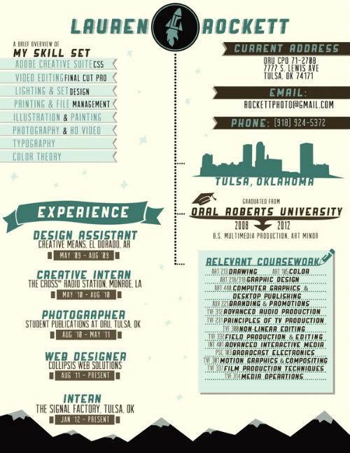 Resume writers in tulsa