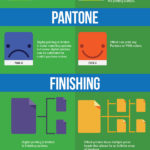 Digital VS Offset Printing [Infographic]