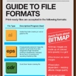 UPrinting's Pre-Press Checklist! [Infographic]