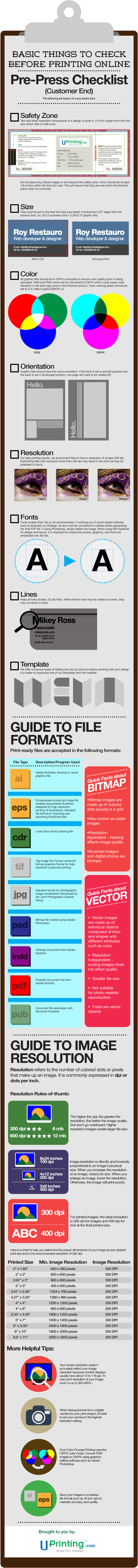 Guide to Online Printing, Checklist Before Printing