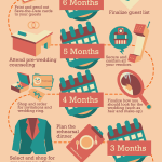 12-Month Wedding Plan Checklist [Infographic]