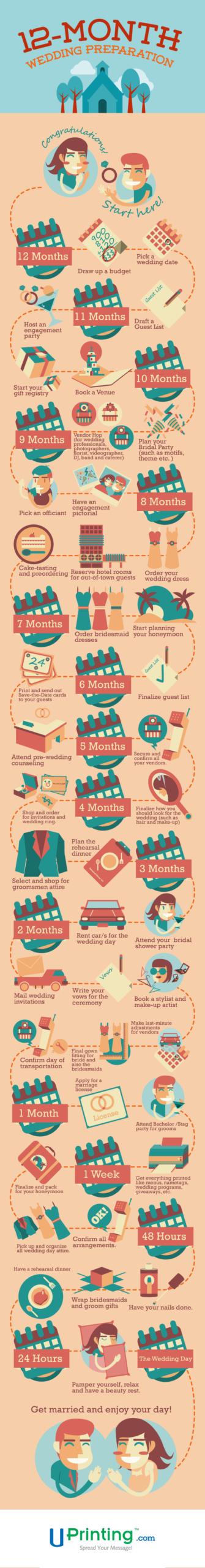 12-Month Wedding Plan Checklist [Infographic]
