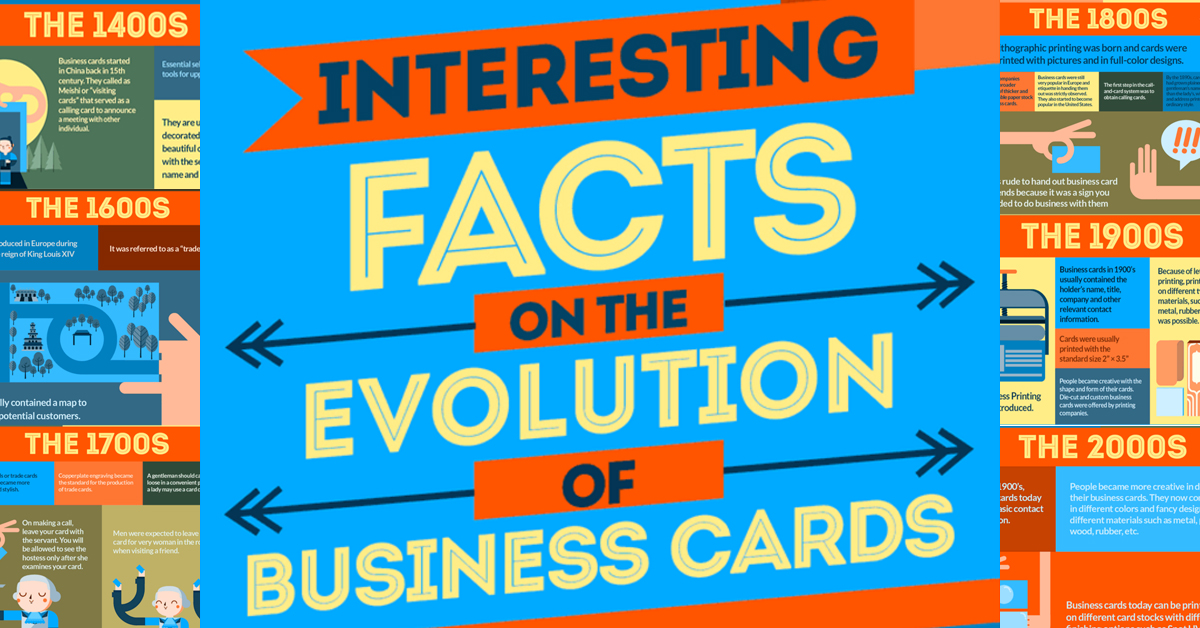 Interesting Facts on the History of Business Cards | UPrinting