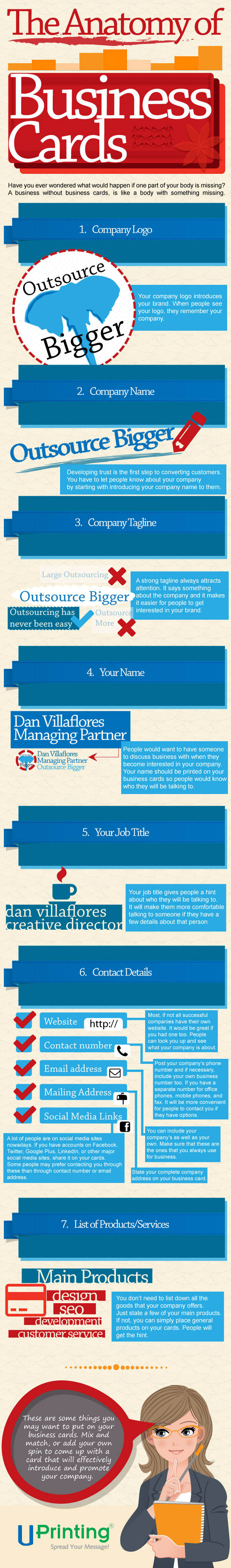 Anatomy Of Business Cards [Infographic]