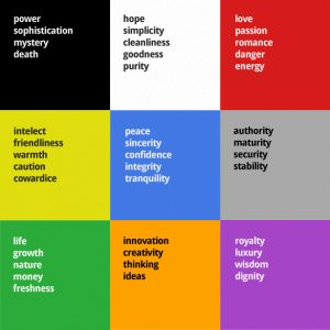 color-psychology-table