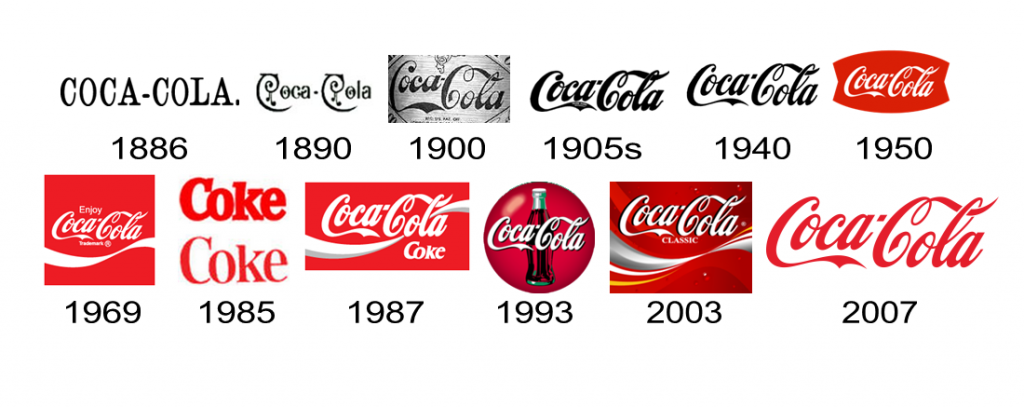 evolution of coca cola La société coca-cola, officiellement nommée the coca-cola company, est une entreprise américaine spécialisée dans les boissons non alcoolisées.