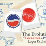 A Revealing Look at the Evolution of Coca-Cola and Pepsi Logos