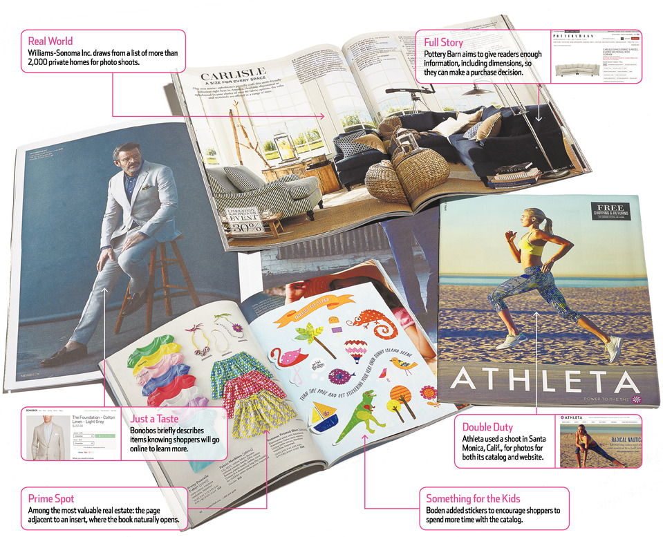 Catalogs Via WallStreetJournal
