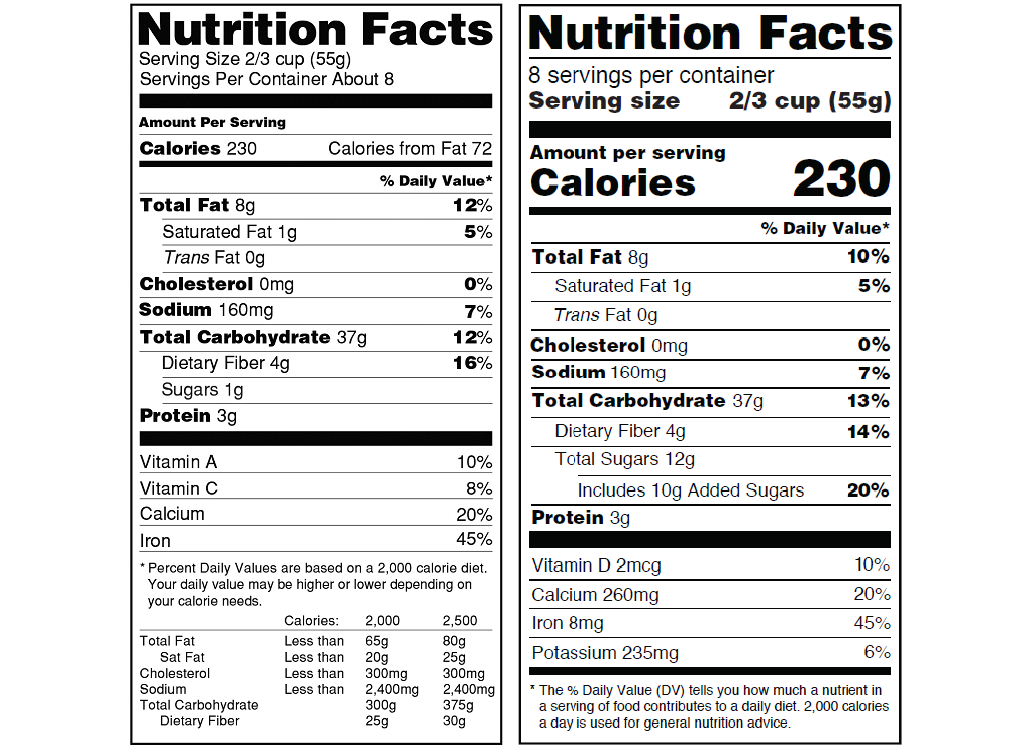 New FDA Nutrition Facts Labels - New vs Old