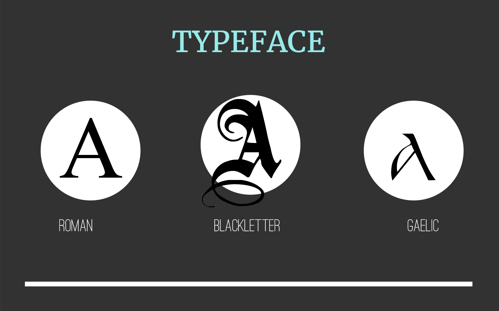 typeface for business cards